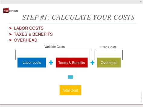7 steps to calculate your employee labor burden costs how to calculate your bill rate expert tips for