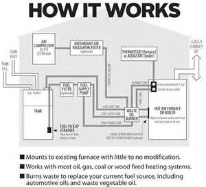 oil burner wiring diagram quotes