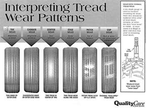 Car Tire Wear Guide Tread Wear Patterns Pearltrees