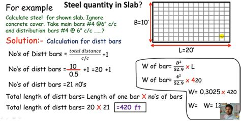 Calculate Steel Quantity For Slab Formula Used For Steel