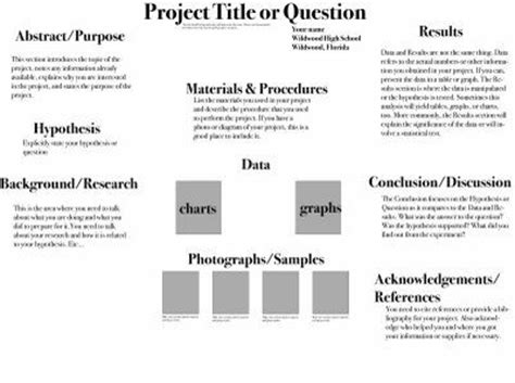 Science Fair Poster Template Scientific Method Science Science Fair Project Templates