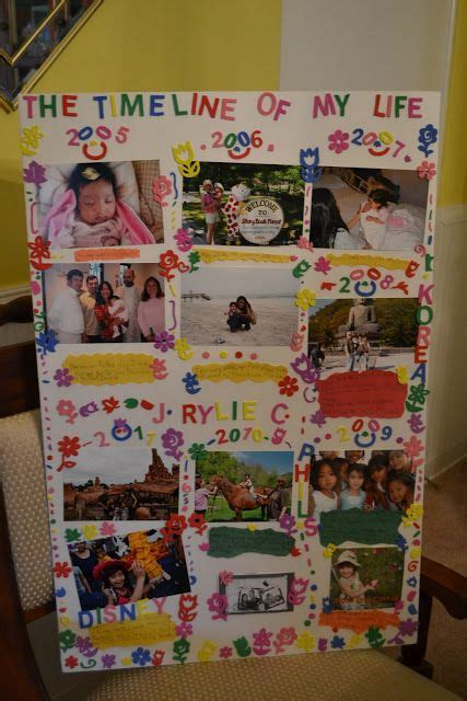 1000 images about biography projects on pinterest kid s timeline a bit busy but cute misc pinterest