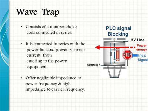 coupling capacitor and wave trap power line carrier communication with awesome animation work