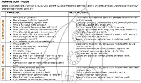 Marketing Deliverables Template by Marketing Audit Template 26 Free Word Excel Documents