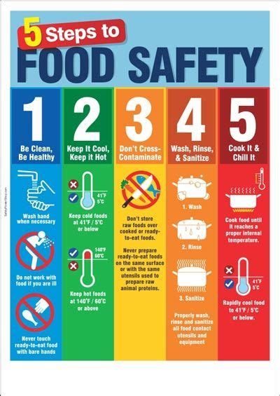 best 25 food safety guidelines ideas on pinterest food