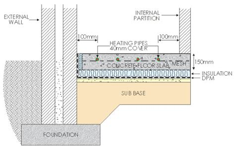 floor slab section floor insulation over concrete slab images thermal break
