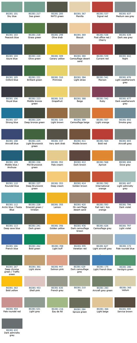 ral chart jotun motorcycle powder coating finish and colours rpa engineering bristol ratelco