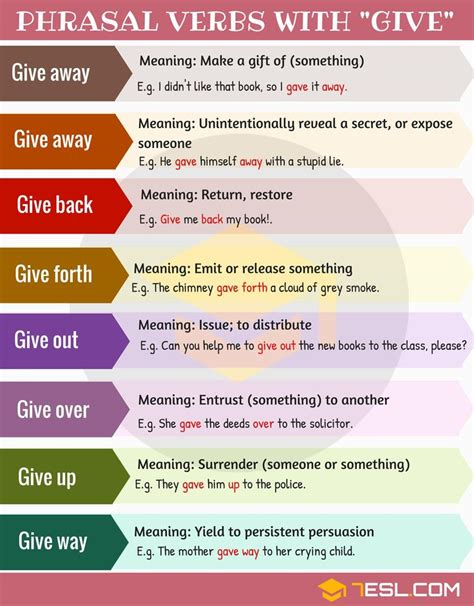 27 useful phrasal verbs with make with meaning and 1235 best english ideas images on pinterest languages