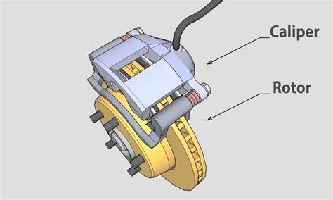 What Is A Brake Caliper brake caliper
