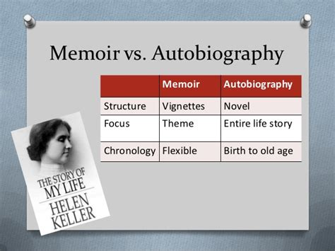 biography and autobiography personal memoirs how to write a memoir