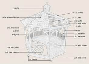 Octagon Gazebo Plans by Gazebos Octagon Gazebo Plans
