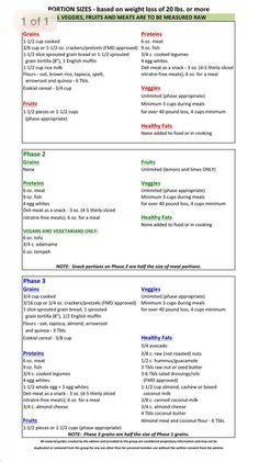 Metabolism Detox Diet Menu by Meal Planning Worksheet Phase 3 Fast Metabolism Diet