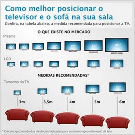 distance between tv and sofa dist 226 ncia tv sof 225 ergonomie pinterest distance tvs