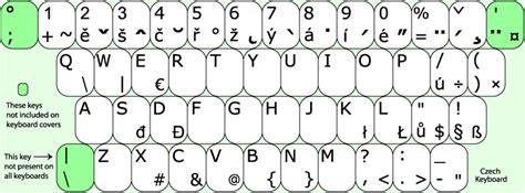 search results for keyboard layout calendar 2015 search results for keyboard layout calendar 2015