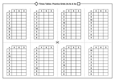 times table test sheets livinghealthybulletin