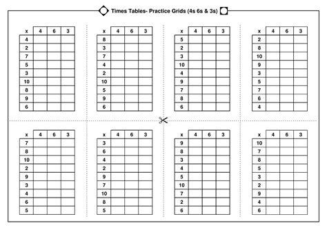 table examen times table test sheets livinghealthybulletin