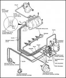 2005 dodge neon wiring diagrams neon free