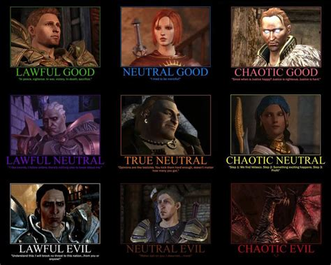 Alignment Meme Generator - dragon age alignment chart by gamer28 on deviantart is