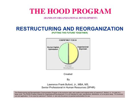 Restructure Template restructuring and reorganization sle 1