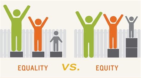 equity images
