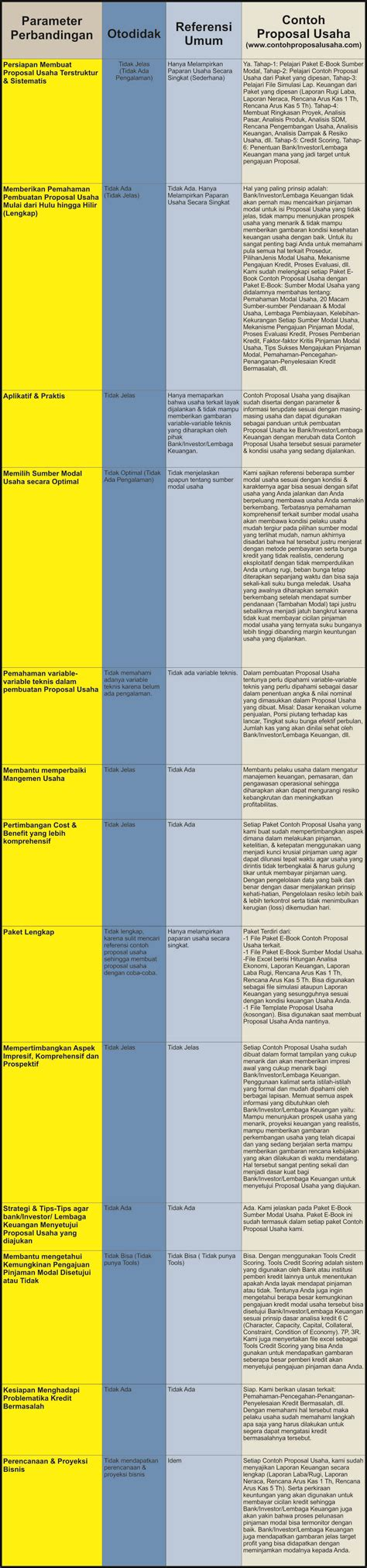 contoh layout usaha contoh proposal usaha itik petelur contoh proposal usaha