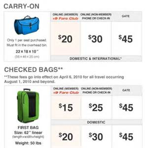 spirit baggage fees did spirit airlines get carried away with carry on fees