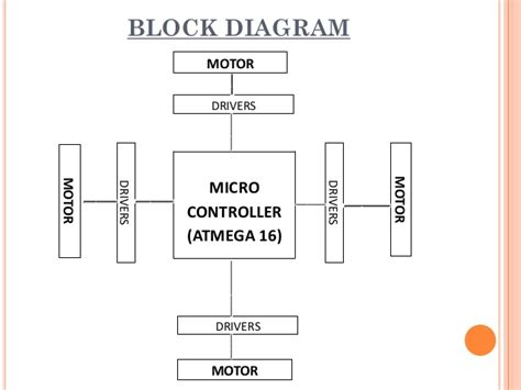 block diagram quadcopter blueraritanfo