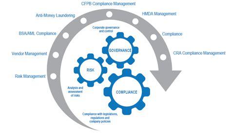 risk management bank bank enterprise risk management software 360factors inc