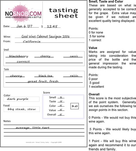 Wine Tasting Sheet Template by Blind Wine Tasting Sheet Score Pictures To Pin On
