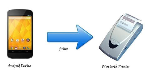 android bluetooth android bluetooth printing exle code with actual printer device