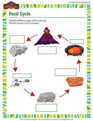 the rock template pdf 25 best ideas about rock cycle on metamorphic