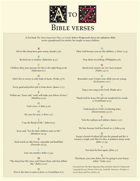 Letter Using Bible Verses 15 Must See Preschool Bible Verses Pins Bible Verses For Bible And Preschool Bible