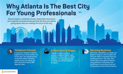Top Mba In Atlanta by Climate Food Business Why Atlanta Is The Best City For