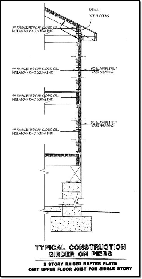 typical wall section typical wall section drawing pictures to pin on pinterest
