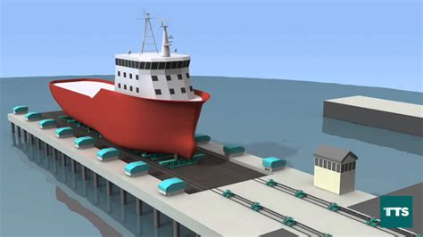 Designed For Outdoors tts handling systems fluid bed rail based ship launch