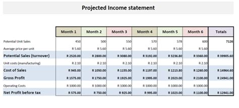 projected income statement template excel financial statement projection templates in excel