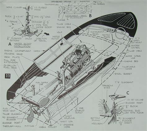 popular  build   boat plans yak foren