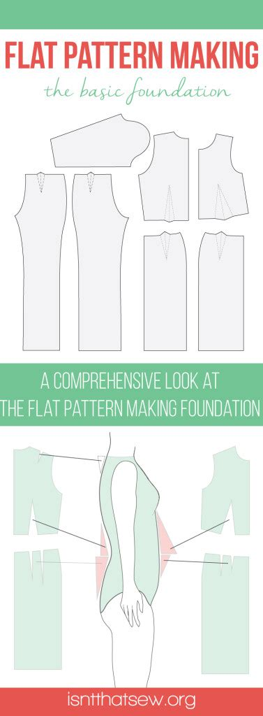 pattern drafting the basic foundation isn t that sew pattern drafting the basic foundation isn t that sew