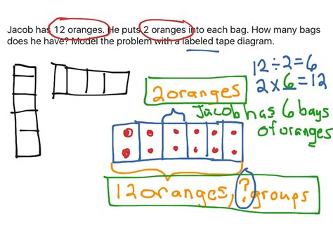 diagram with division 100 diagram math worksheets 3rd grade properties worksheets 3rd grade multiplication