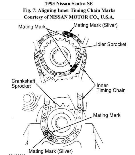 wiring diagram nissan b13 wiring wiring diagram