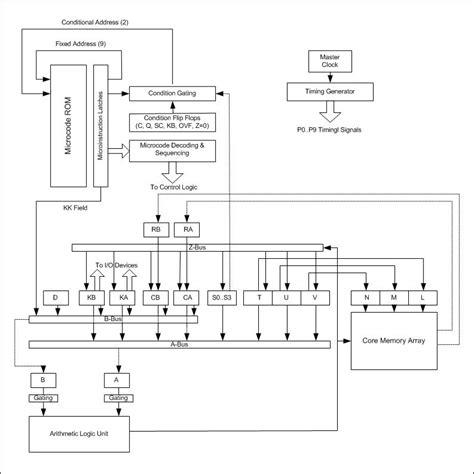 block diagram solver calculator block diagram