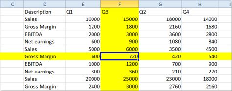 reading layout excel how to auto highlight row and column of active cell in excel