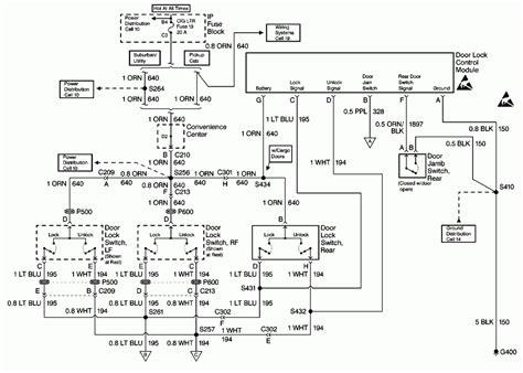 power window relay wiring u0027s jeffdoedesign