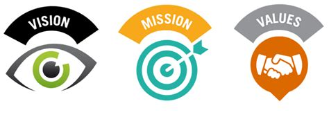 public transport council mission vision and values muscat college vision and mission