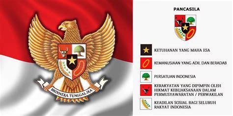 Pancasila Jiwa Indonesia semangat dan komitmen kebangsaan para pendiri negara dalam