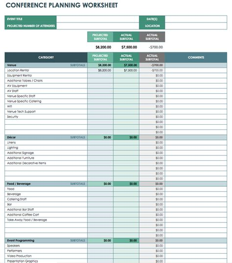 budget template free event budget spreadsheet template free templates