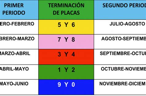 calendario verificacin 2017 verificacion vehicular terminaciones calendario 2016