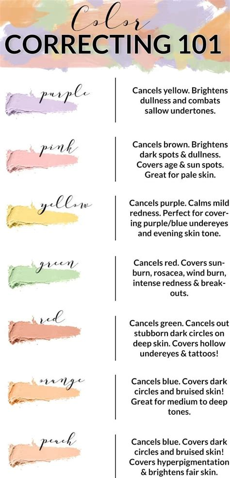 colored concealer guide color correcting i thought this was a great