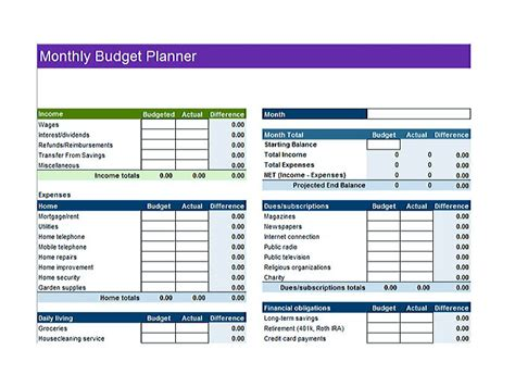 budget for business plan template cool budget template you definitely to use today