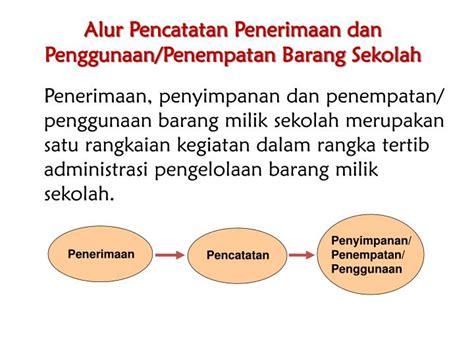 ppt pencatatan barang milik sekolah madrasah powerpoint presentation